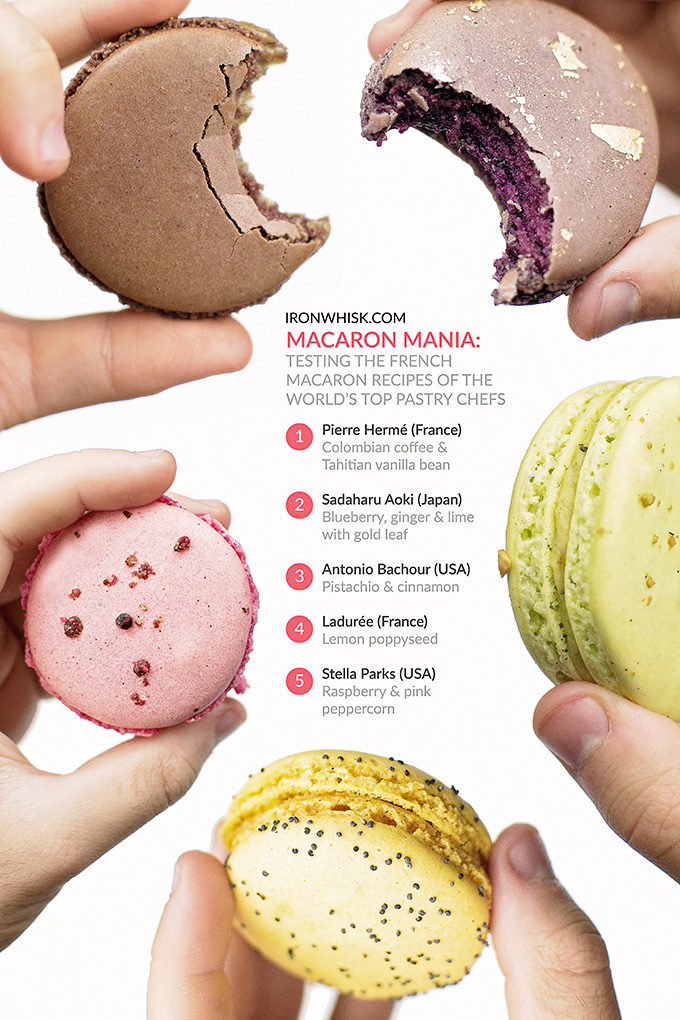 Macaron Mania: Testing the Recipes of the World's Top Pastry Chefs